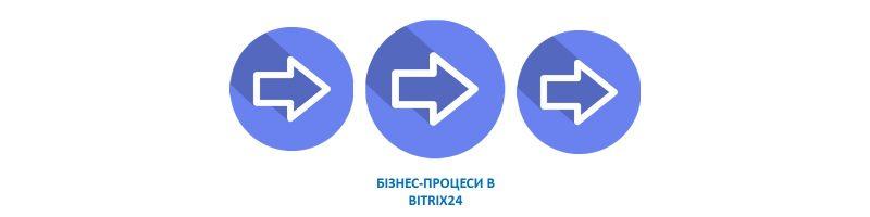 налаштування управління бізнес-процесами в Бітрікс24